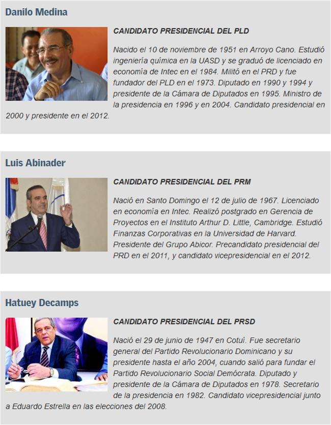 candidatos1