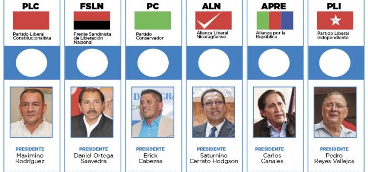 elecciones nicaragua candidatos nodal
