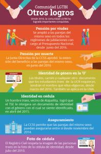 Derechos_de_parejas_del_mismo_sexo_LNCIMA20170209_0080_1
