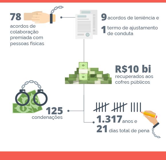 2017_03_14_lavajato_agenciabrasil_lavajato_02_cv