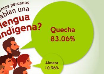 lengua-perú 600x350