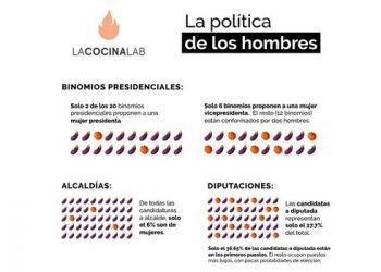 Guatemala política de los hombres