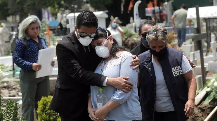 México registra nuevo récord de muertes con 1.803 en un día y supera las 146 mil
